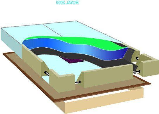 Genomskärningsbild för Royal 2000 Softsider.