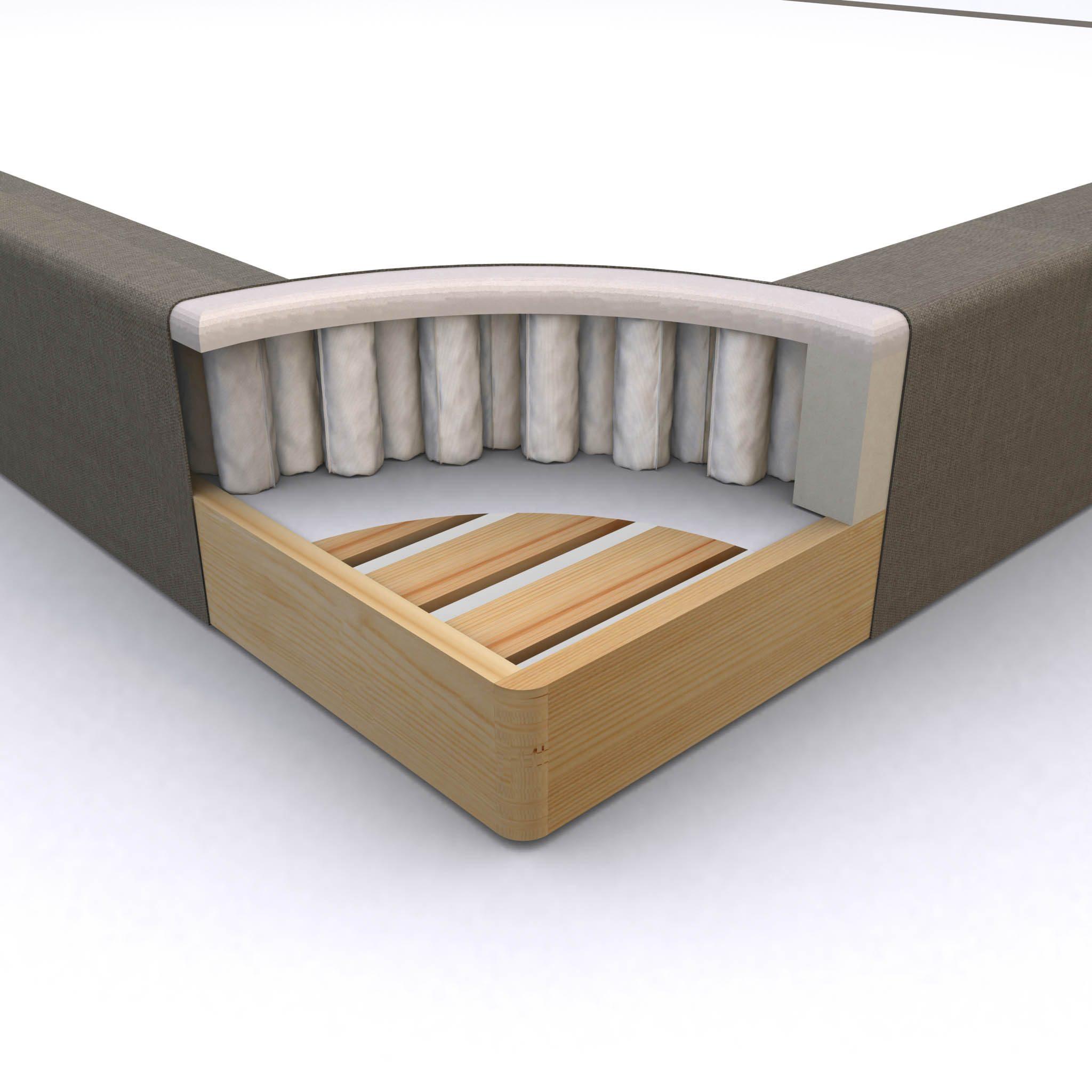 Geomskärning av sängen Family ramsäng från Hilding.
