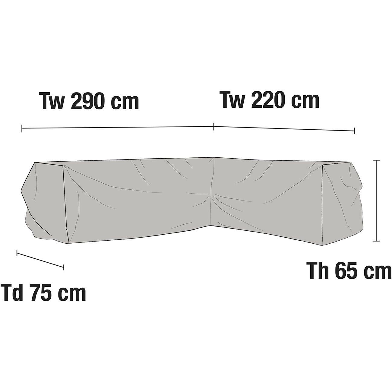 Skiss på hörnsoffskydd 1221-7 från Brafab.