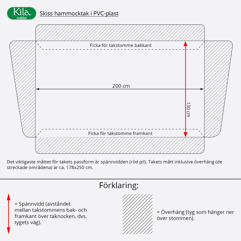 Skiss för standard hammocktak i PVC-plast.