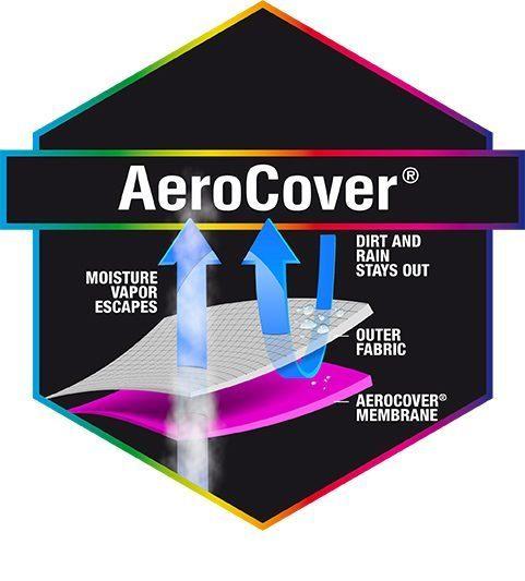 Aerocover från Platinum