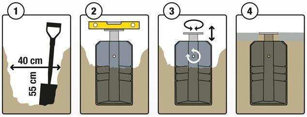 Beskrivning för montering av parasollfot från Platinum