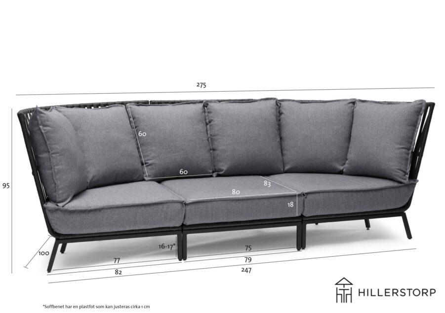 Bild med måttangivelser på Jet Set soffa från Hillerstorp.