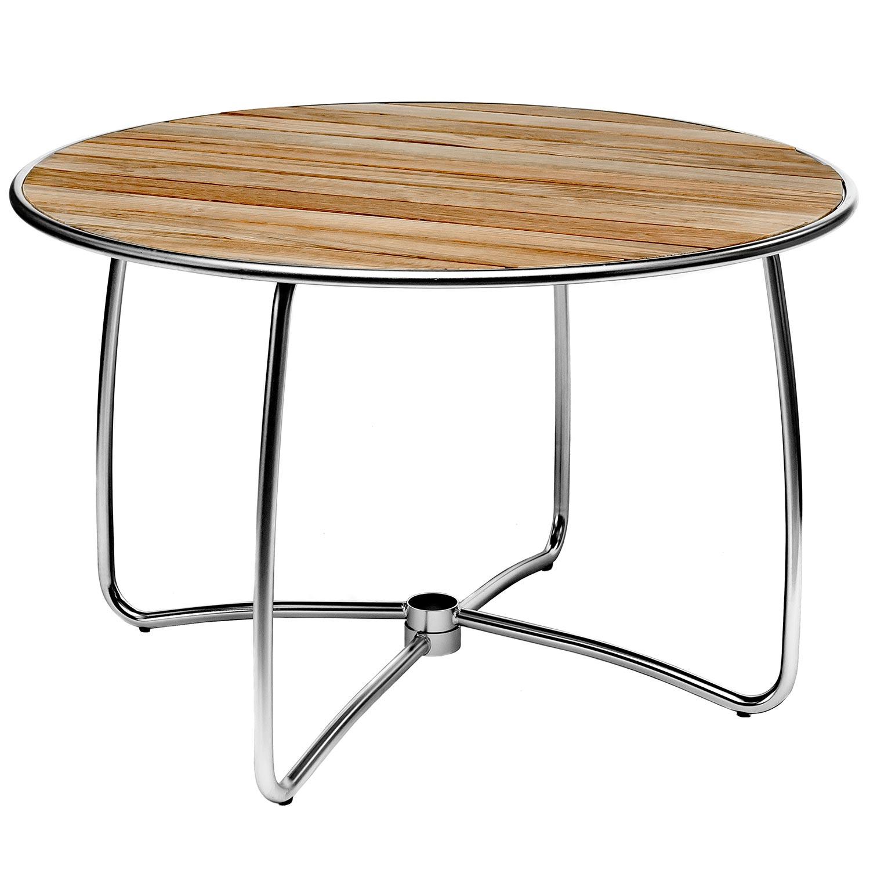 Spring bord från Staffan Hultgren.