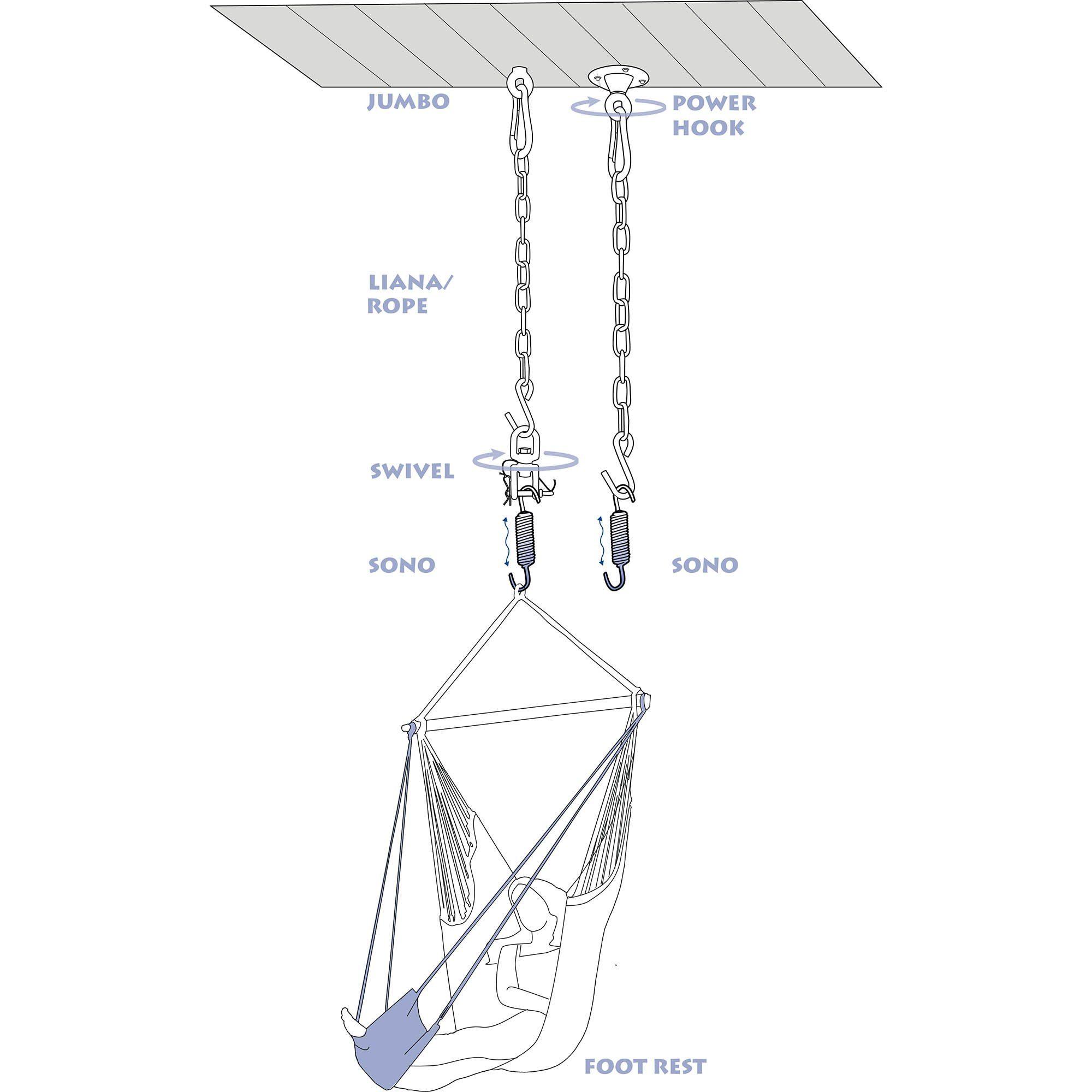 Bild som visar hur en hänggunga från Amazonas kan hängas upp.