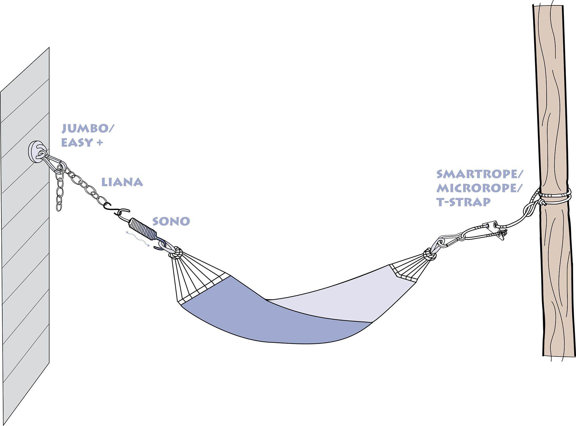 Skiss som visar tillbehör för upphängning av Amazonas hängmattor.