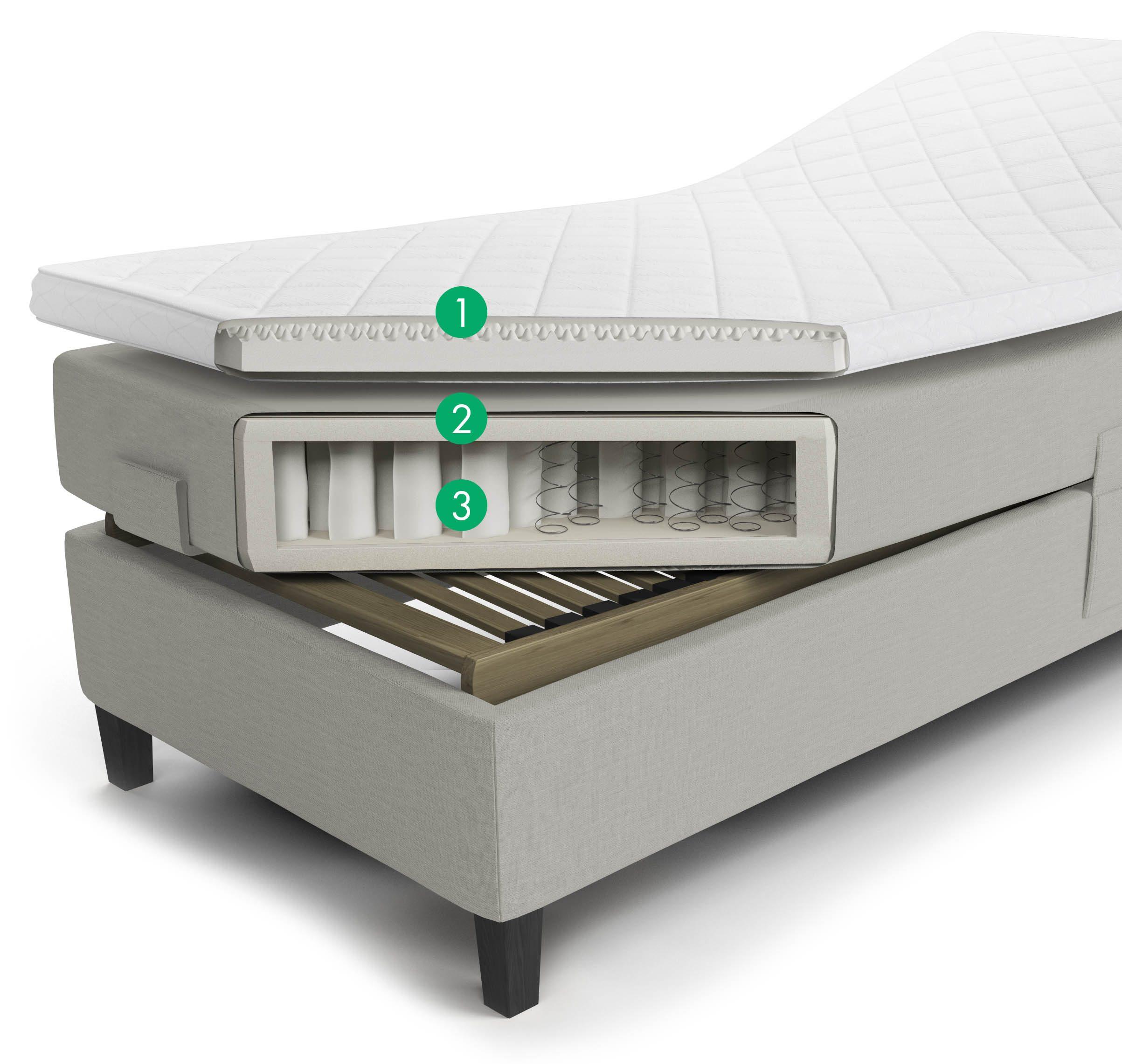 Genomskärning av en Diplomat ställbar säng med Dream underrede.