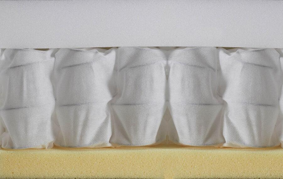 Genomskärningsbild av Soft Spring madrass.