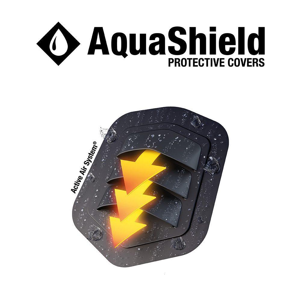 Illustration av AquaShield active air system utan text.