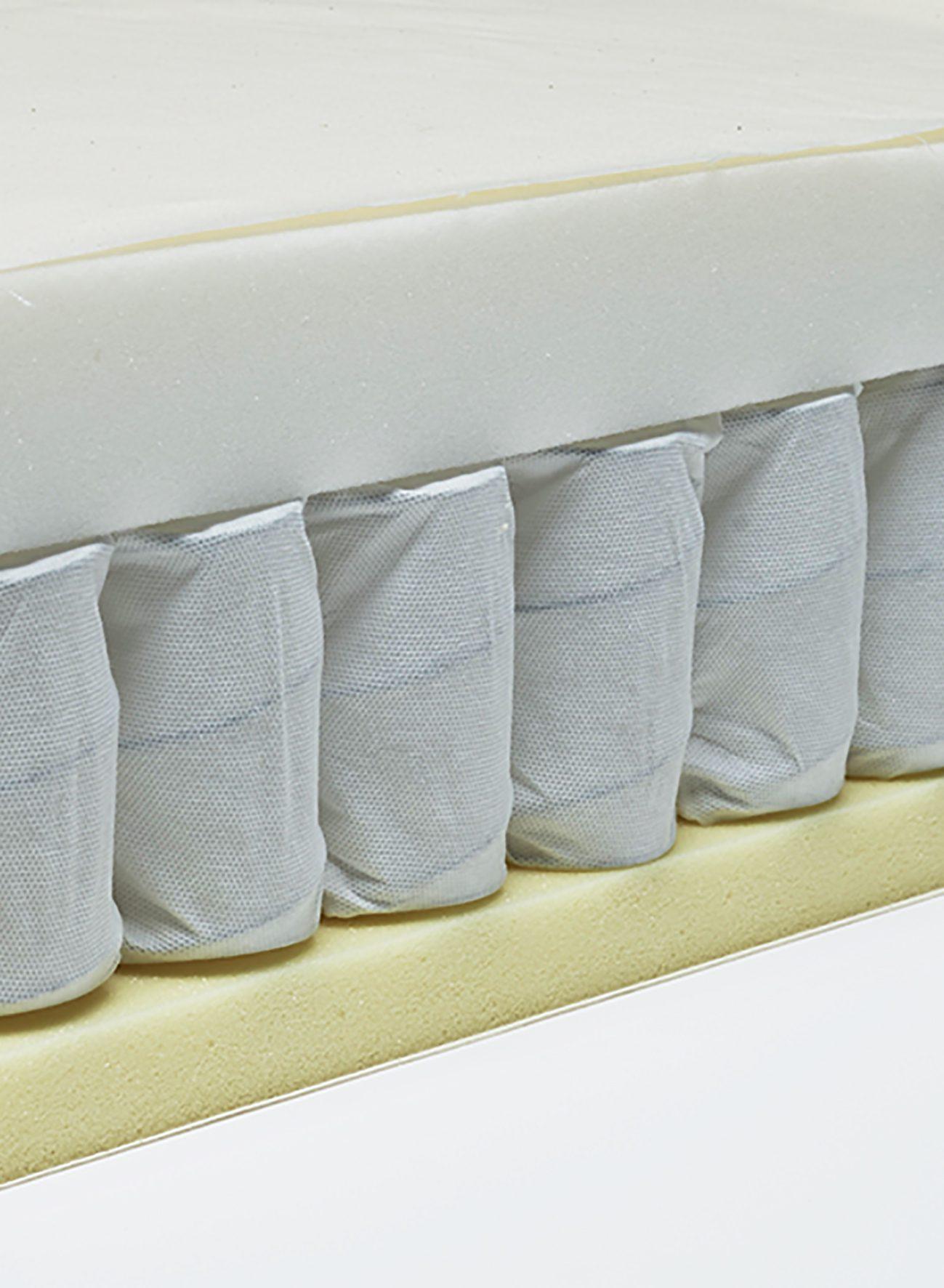 Genomskärningsbild på en Soft Spring madrass från Innovation Living.