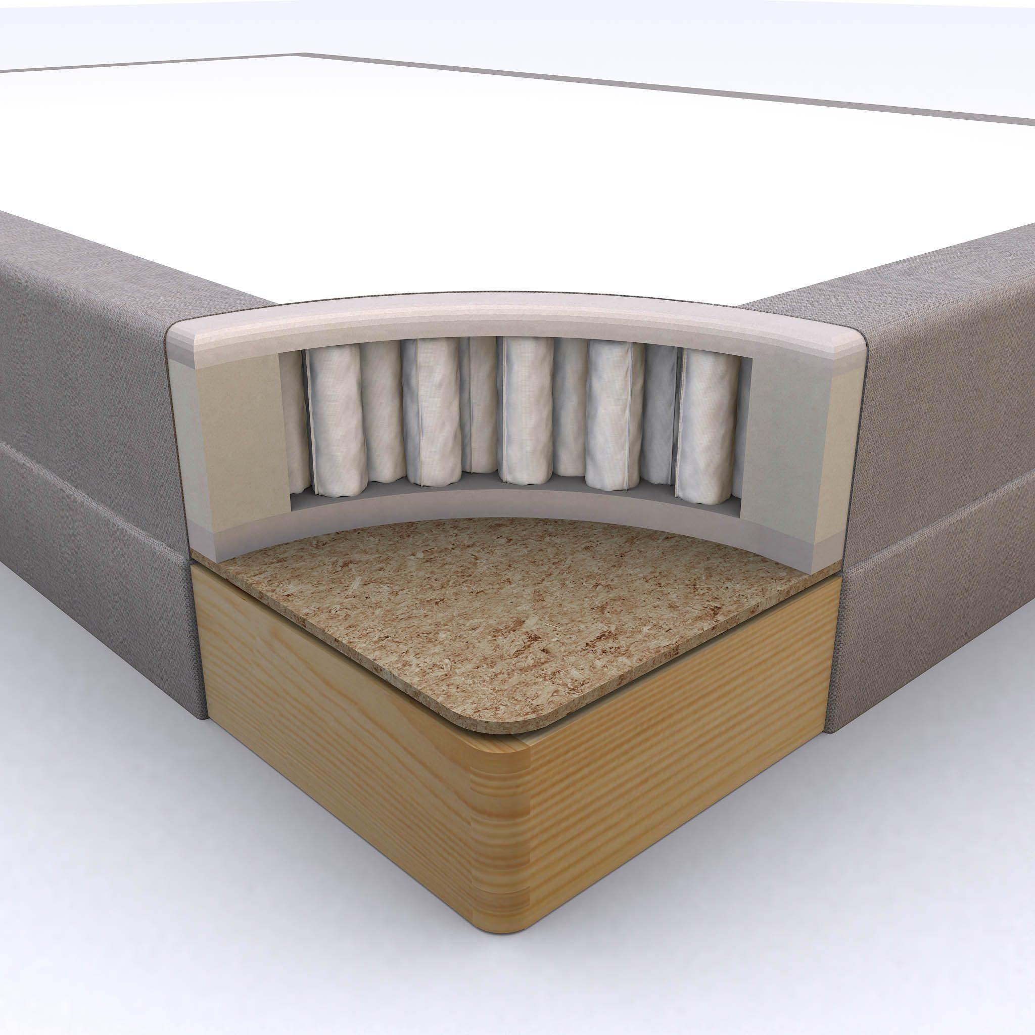 Genomskärning av Essens ställbar säng.