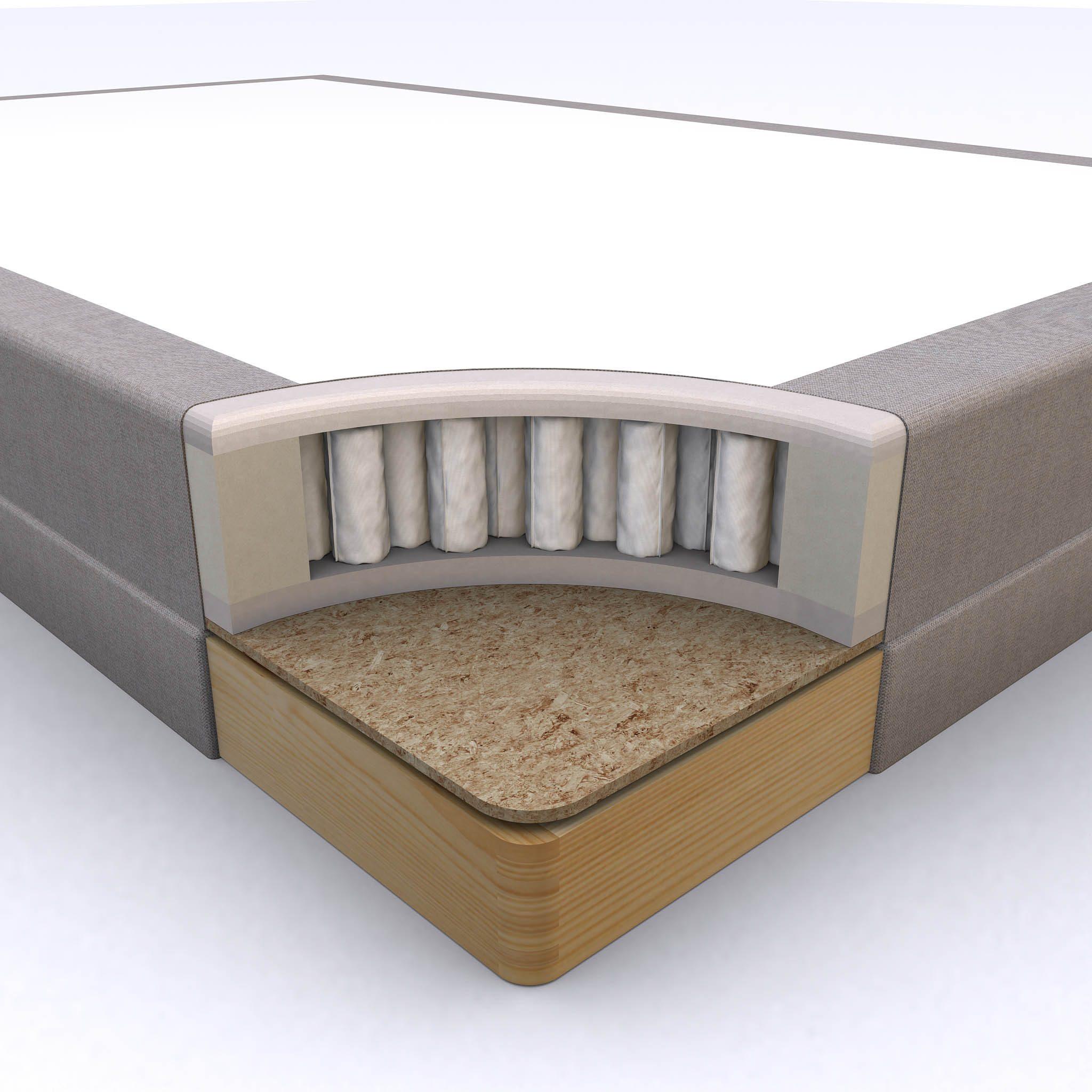 Genomskärning av Element ställbar säng.