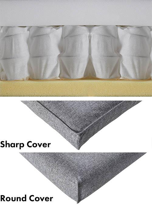 Soft Spring madrass för avtagbart överdrag.