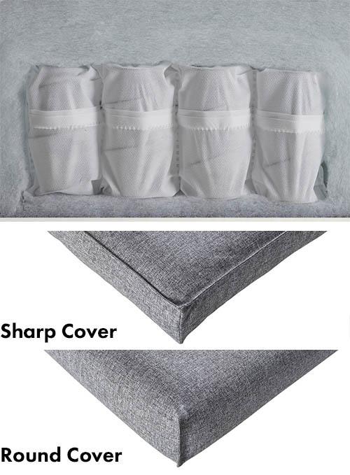 Genomskärning av Spring madrass för avtagbart överdrag.