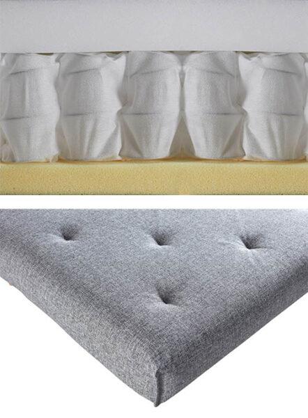 Genomskärning av Soft Spring madrass.
