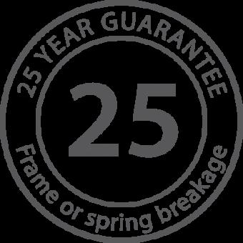 25-års garanti